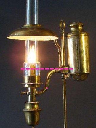 Photos Lamps And Lanterns